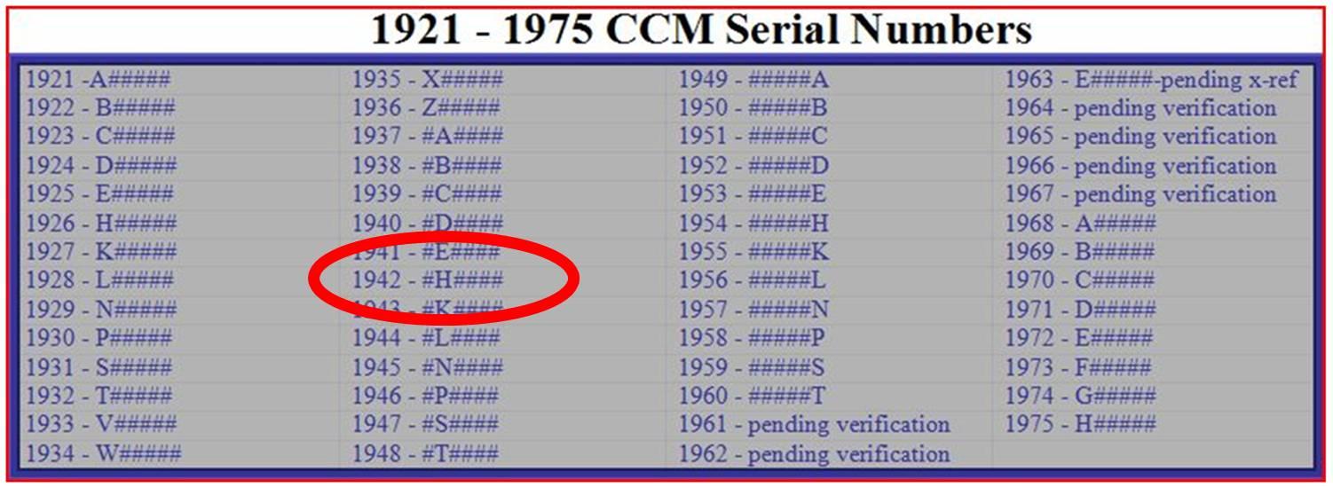 Vintage warmer serial number